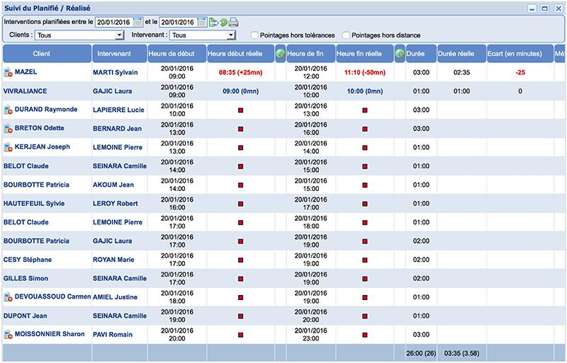 Ogust manager: Contact Management, Custom Invoices, Tax certificates