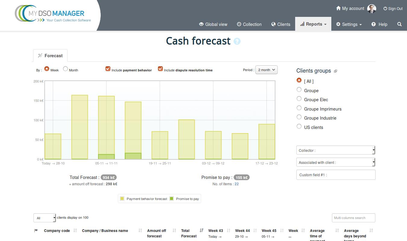 Analyze your customers' payment behavior