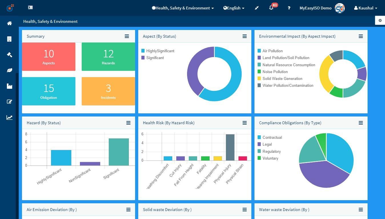 HSE Dashboard software MyEasyISO