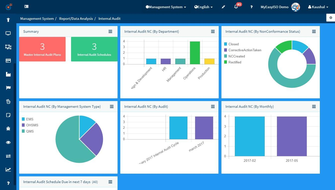 Myeasyiso Quality Management Software Qms Hse Software