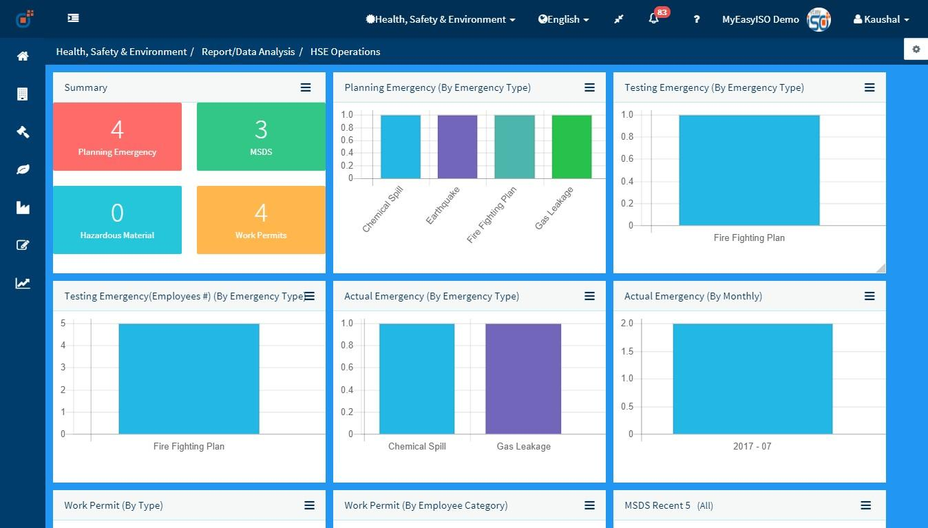 HSE Operations Dashboard