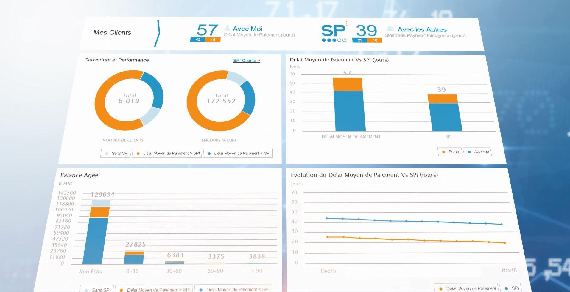 Sidetrade Payment Intelligence - screen shot  5.jpg