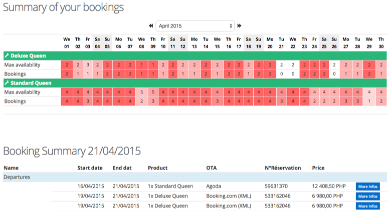 Xotelia-Summary-of-your-bookings.png
