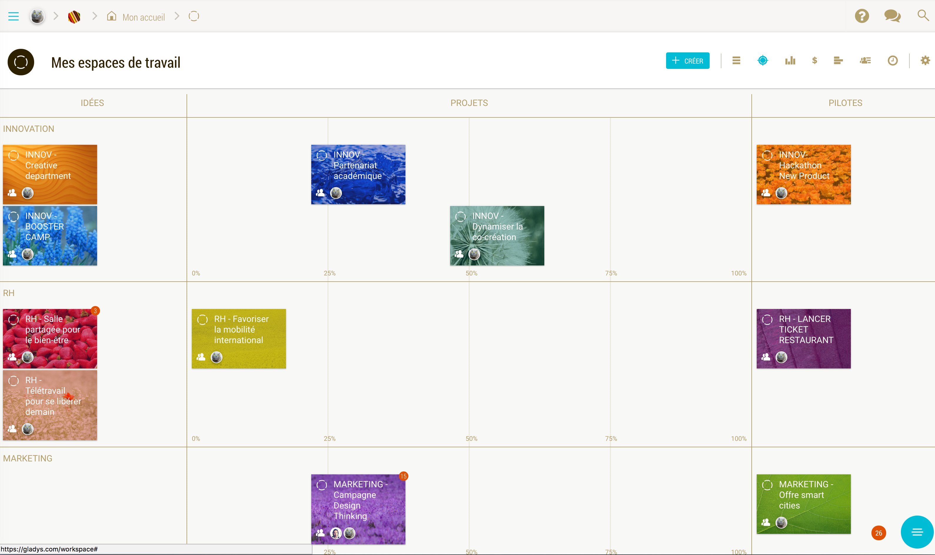 Gladys: several project management at the same time (PPM Project Portfolio Management)