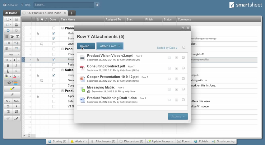 Smartsheet: Planning, Monitoring Progress, User Management