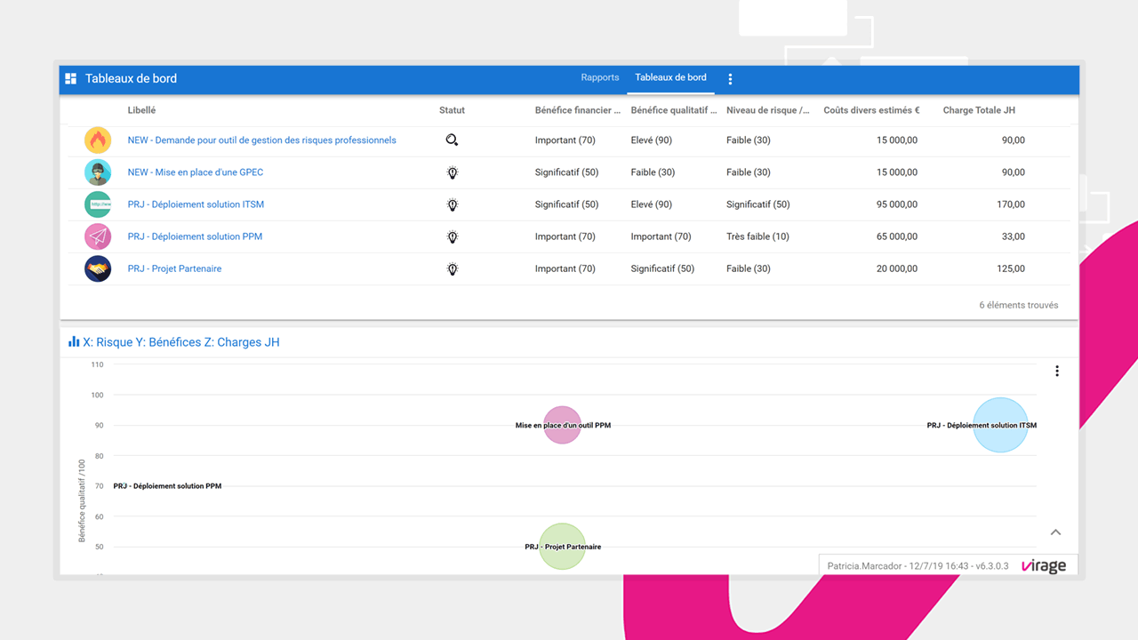 Project Monitor-Tableaux-de-bord-projets