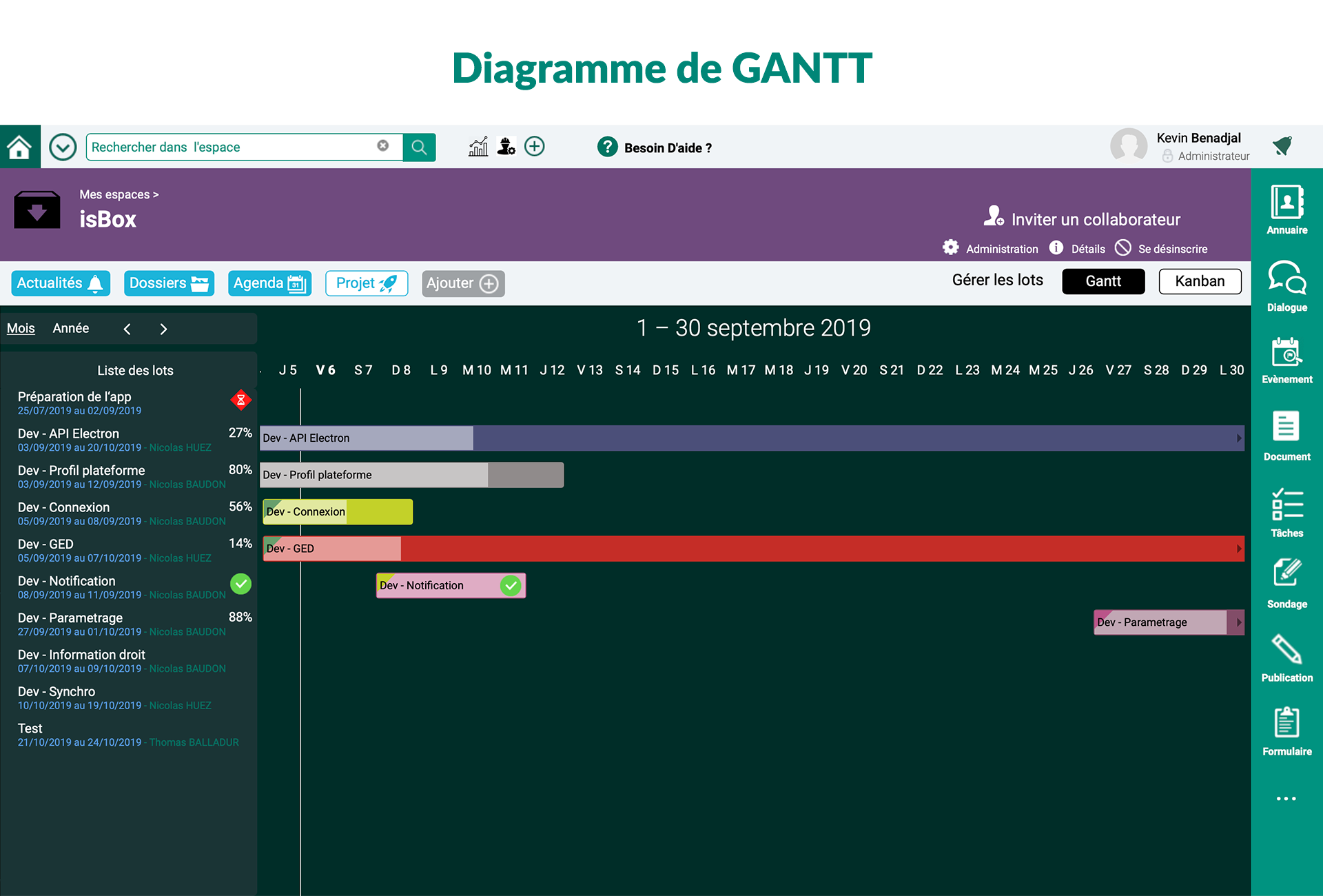 interStis-diagramme_de_gantt