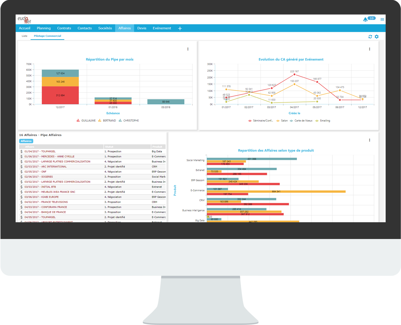 Enjoy a customized CRM solution tailored to your process