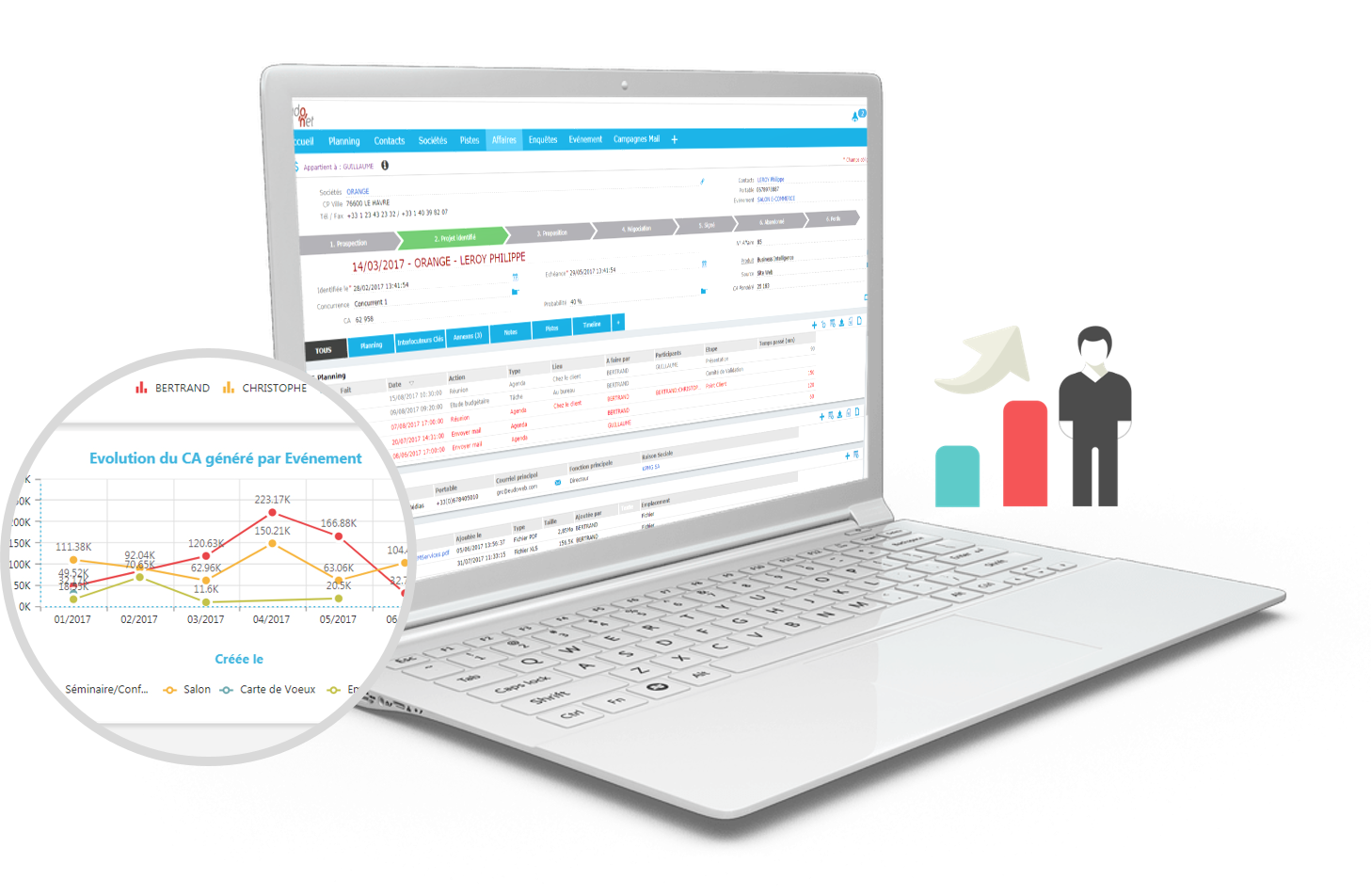 Take a step ahead of your customer relationship with Eudonet CRM!