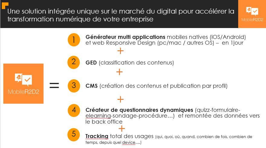 MobileR2D2 A single integrated solution on the digital market