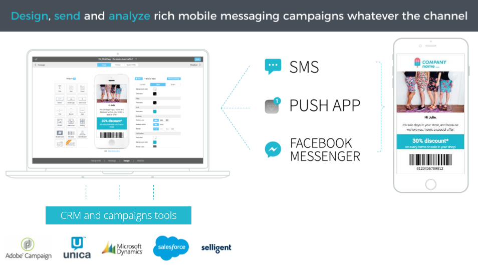 Omni channel: SMS / Push / Facebook Messenger