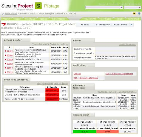 IdeoProject: Secure Sockets Layer (SSL), milestones, steps, Risk Mapping