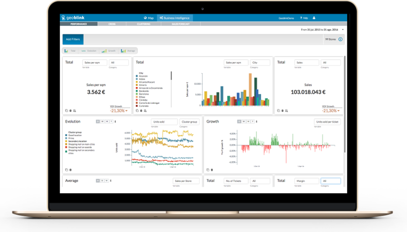 Access to a dashboard with all the internal data of your point of sale network