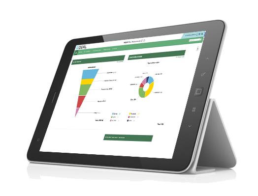 E-DEAL KPI Creating dashboards