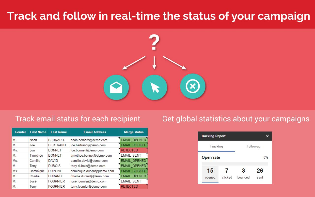 Track and follow in real-time the status of your campaign.
