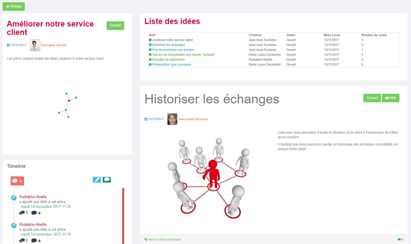 socialjsidea-Ideas-management-ideamanagement.png