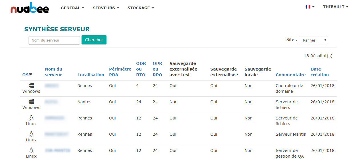 Console Servers PRA Summary
