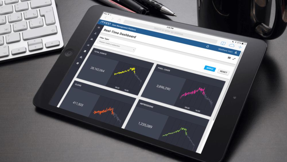 Review Mapp Cloud: Insight-led Customer Engagement Platform - appvizer