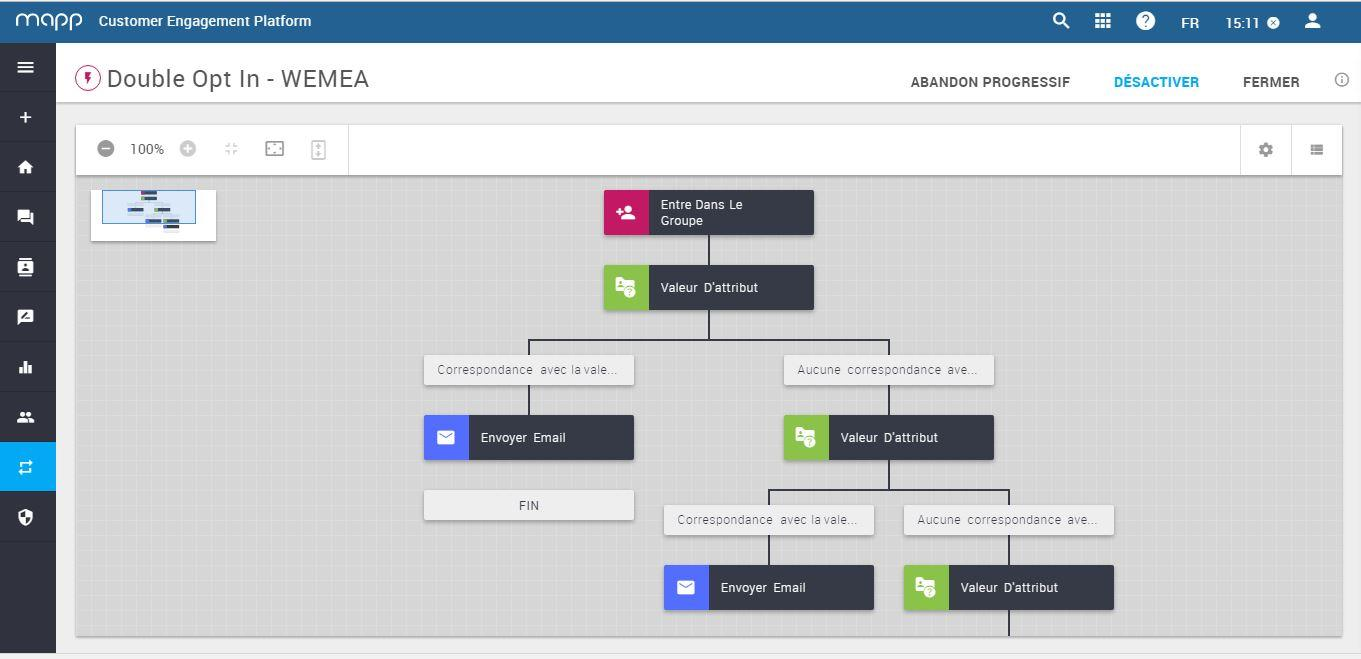 Screenwriting events in Mapp Engage. Automation builder
