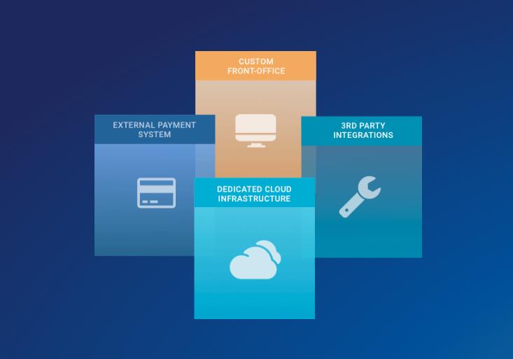 Connectez toutes les briques externes à votre marketplace: ERP, prestataire de paiement, templates e-commerce...