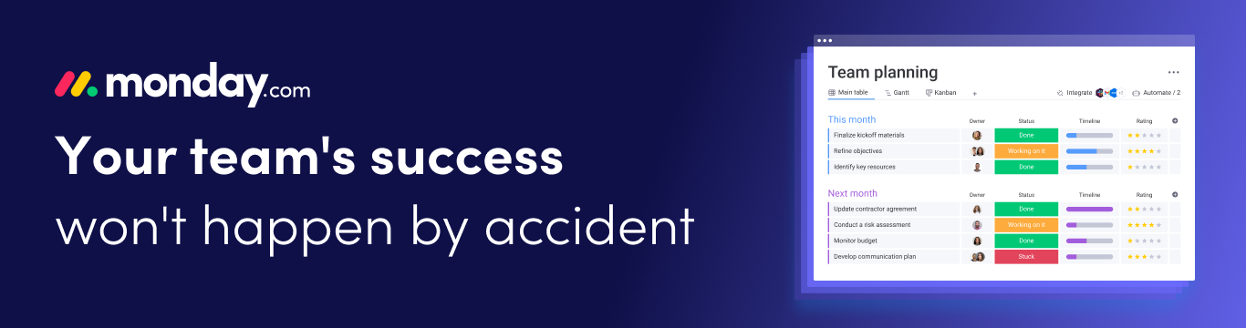 Review monday.com: The most intuitive platform to manage projects and teamwork - appvizer
