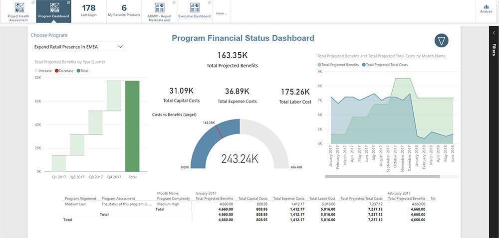 Review Planview: Project Management, PPM, Innovation, Collaborative Work - Appvizer