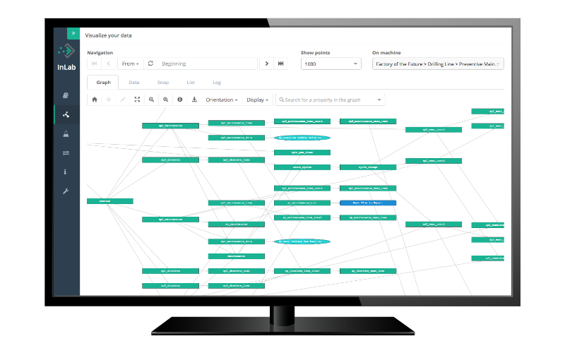 Easily create your own algorithms to trigger real-time recommendations in the factory