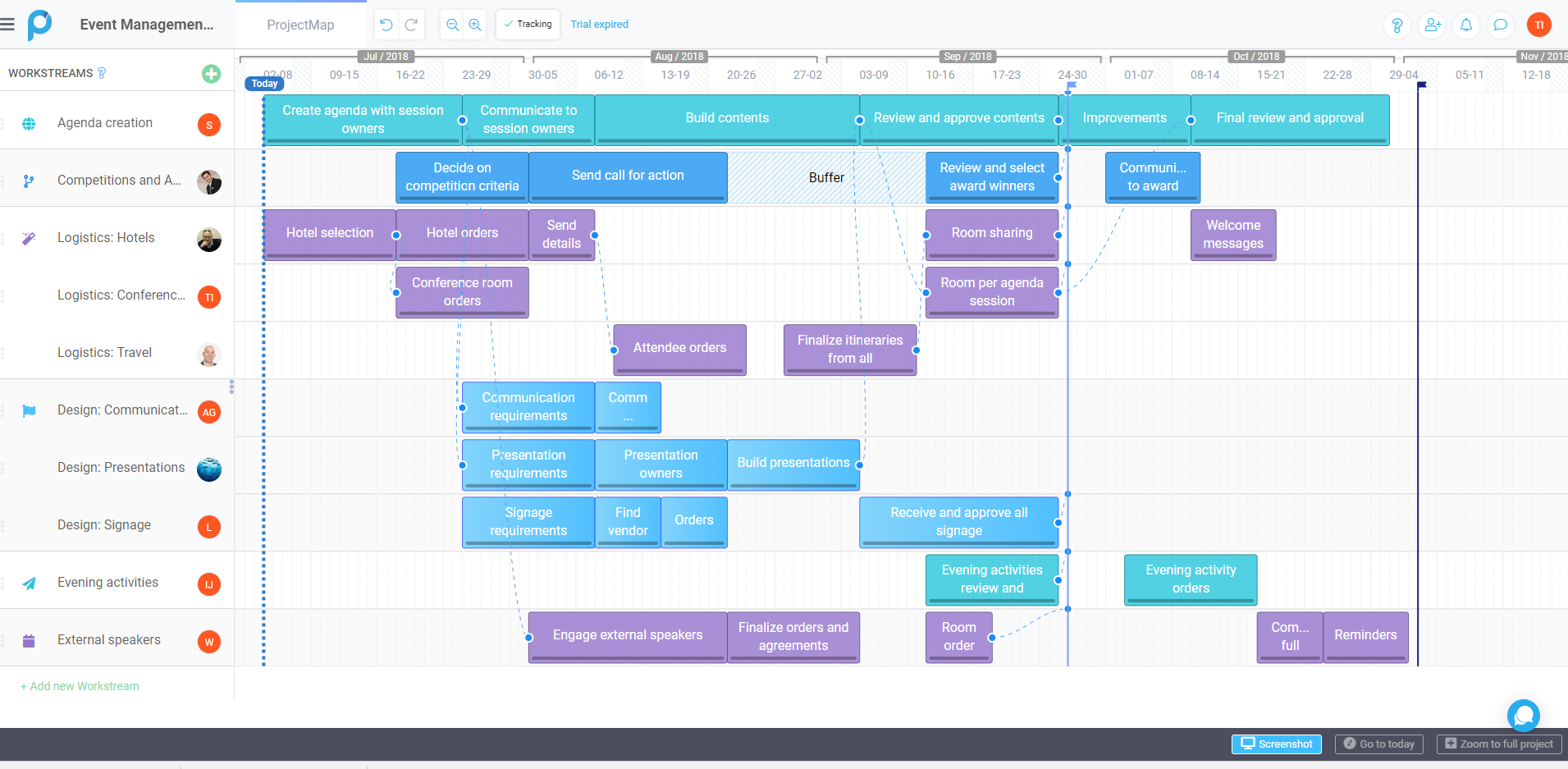 Review Proggio: #1 Project Management Tool For Teams - appvizer