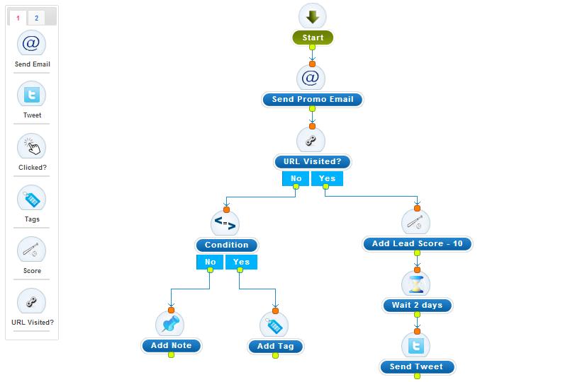 Agile CRM-screenshot-1