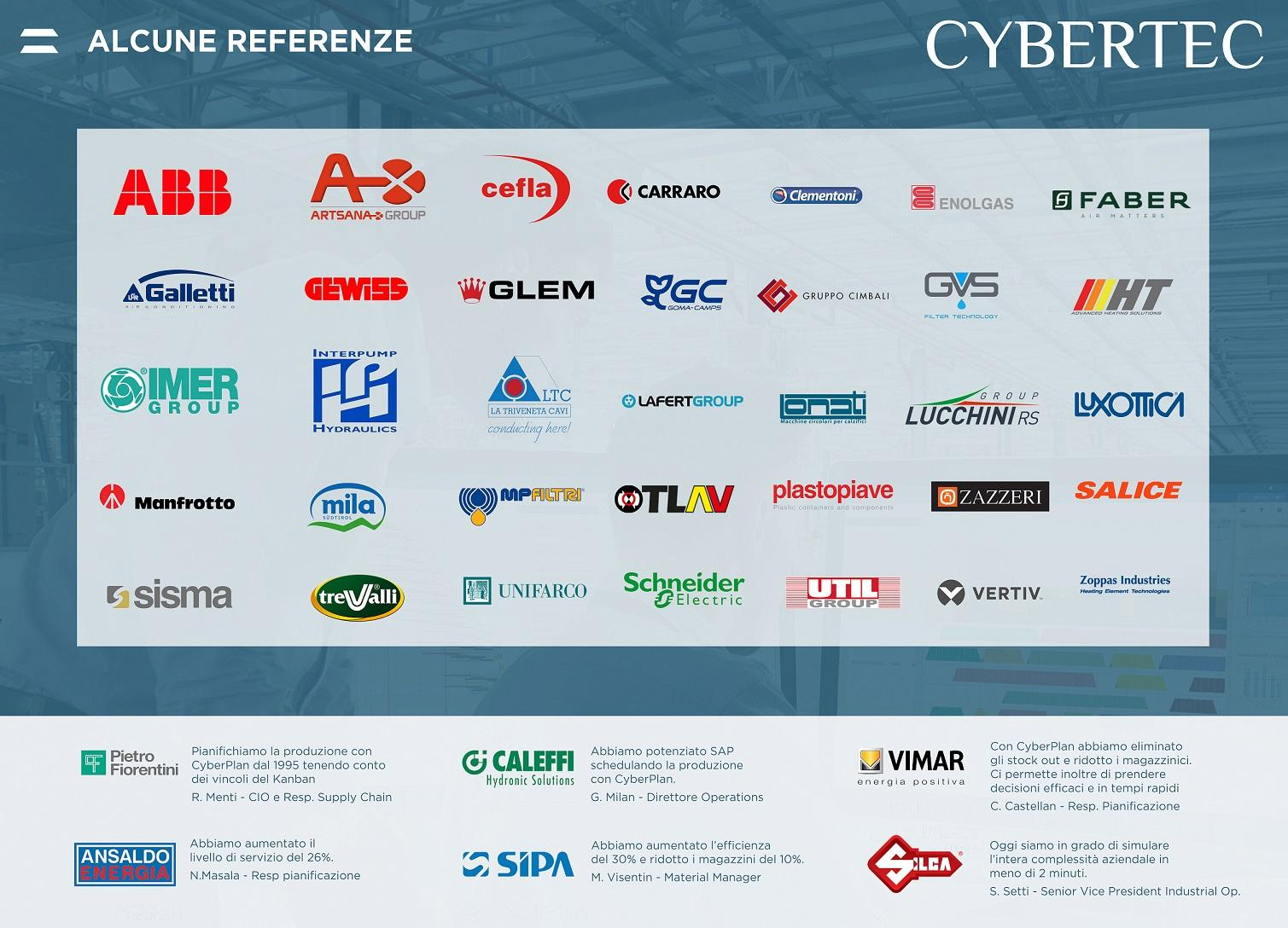 Some of the companies that plan their production with CyberPlan