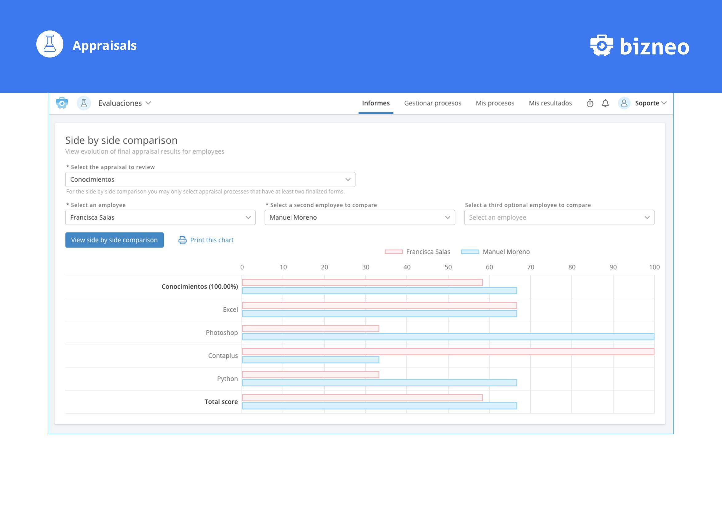 Bizneo Evaluaciones-pantalla2