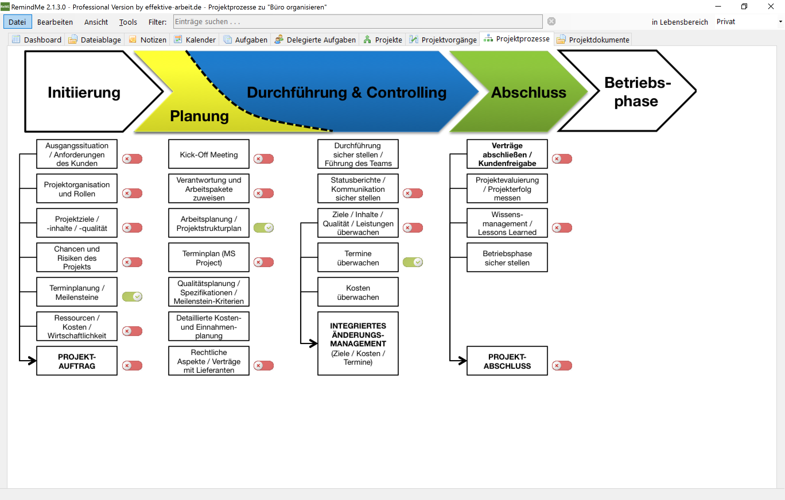 Get easy access to the important documents of a project (here in german)