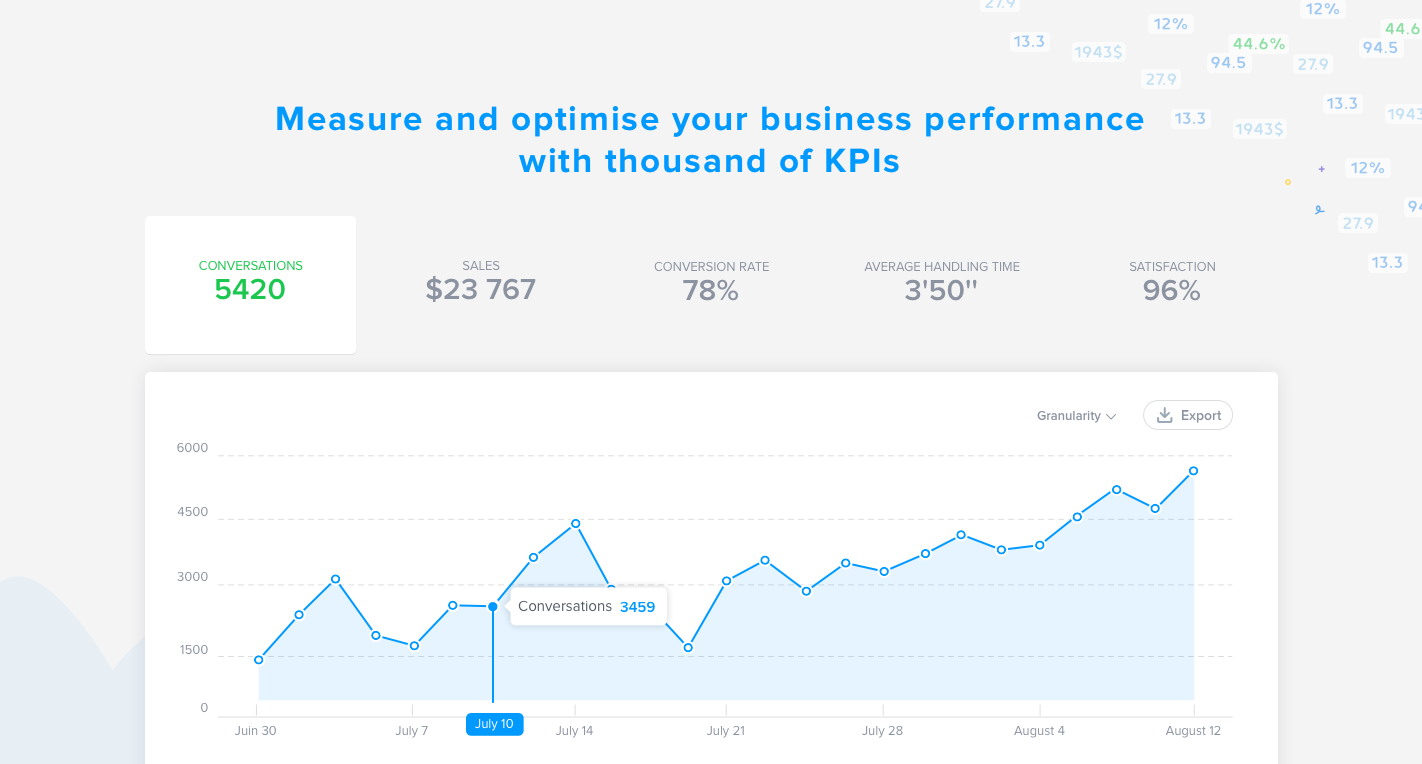 Measure and optimize your business performance by following your KPIs