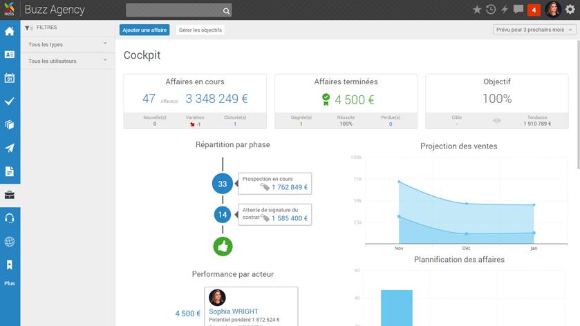 Nelis: lead management, online training (webinar), adaptive Web Interface