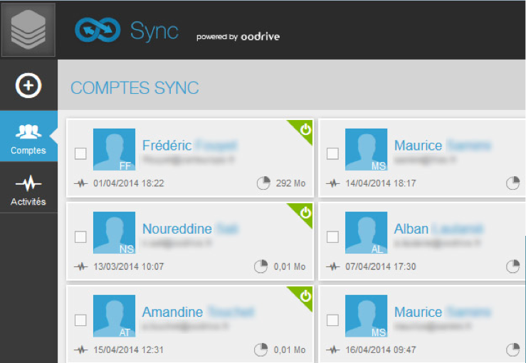 Oodrive Sync links Sending documents by hypertext Rights Management, Protection against data loss (DLP)