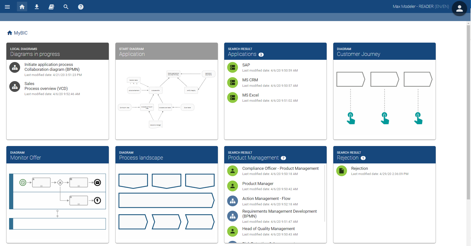 Freely configurable employee portal in BIC Process Design