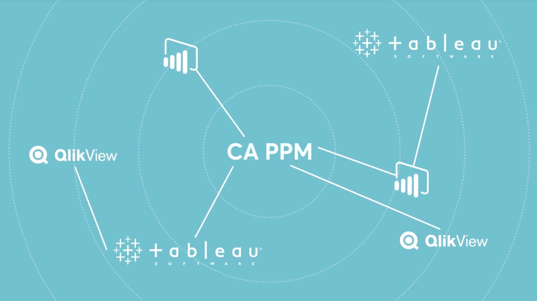 Review CA Clarity PPM: Easily manage your projects and investments - appvizer