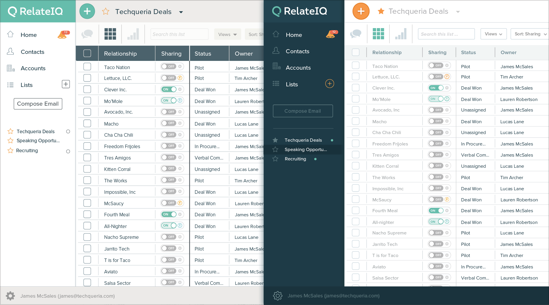 RelateIQ: Contact Management, Reports, Opportunity Management