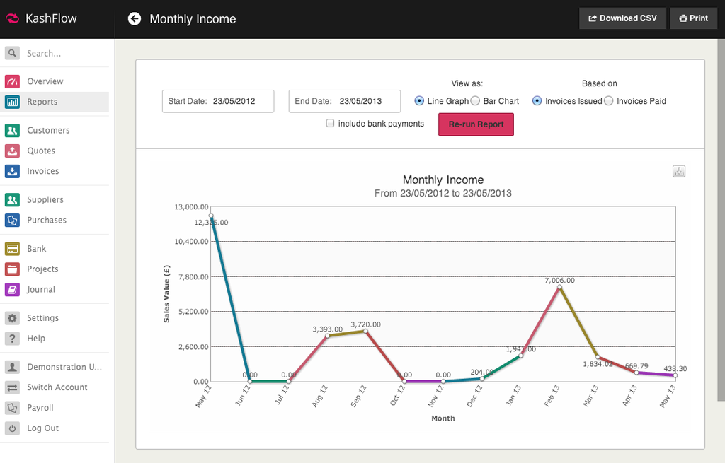 KashFlow: monthly income