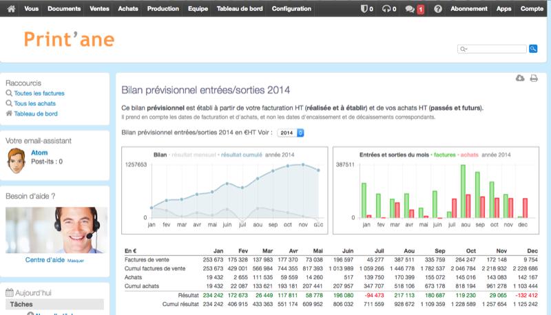 INCWO: Shared Calendars, Webmail (email management), Maximum Users