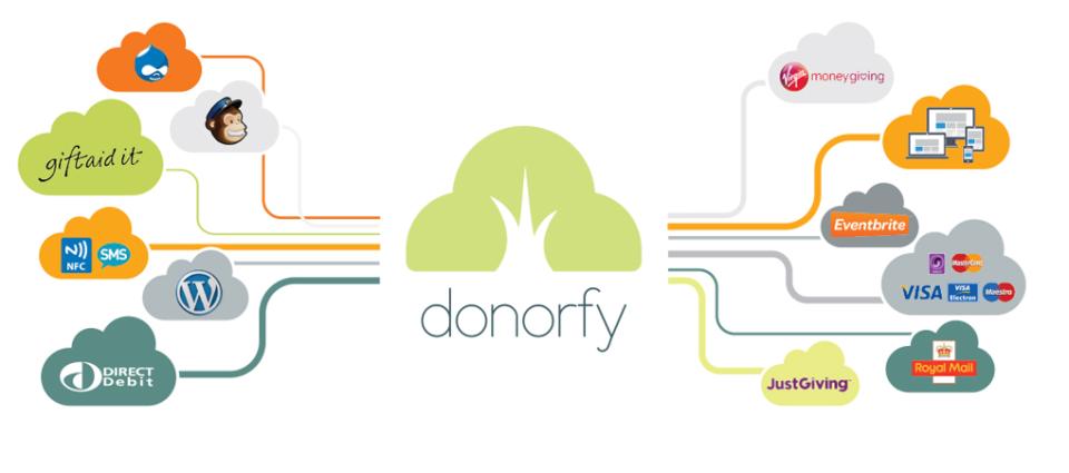 Donorfy-screenshot-0